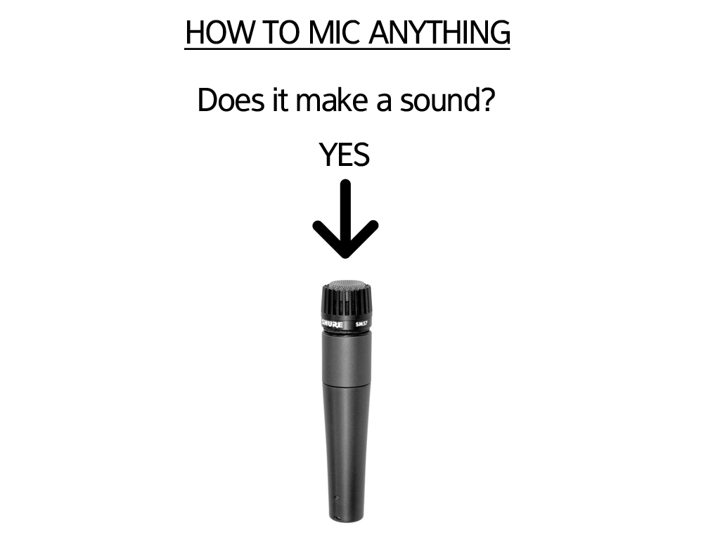 How To Mic Anything